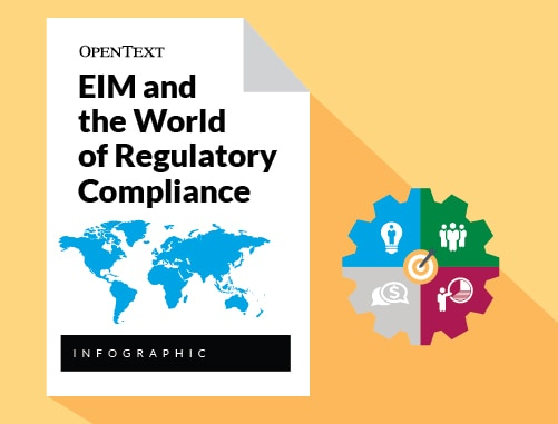 EIM and the World of Regulatory Compliance Infographic