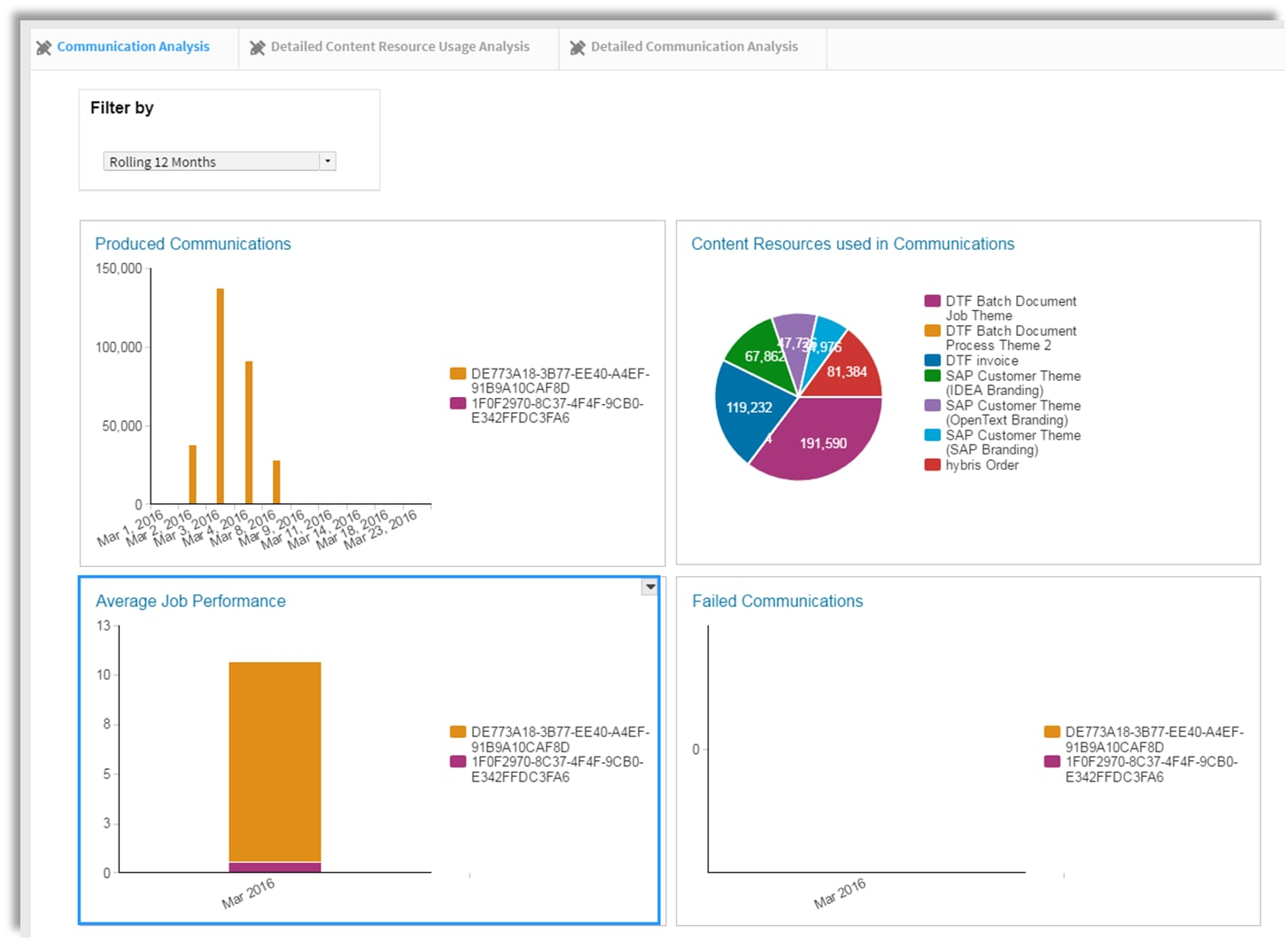 OpenText CCM data screen capture